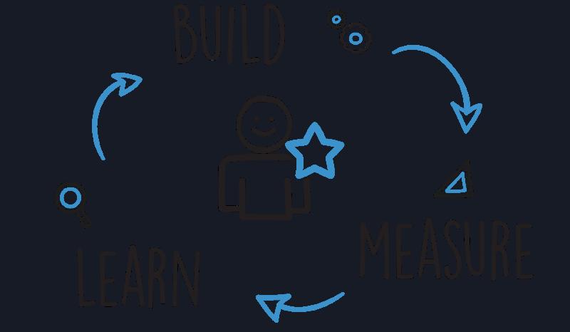 build-measure-learn-留存率