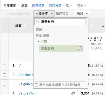 Google Analytics 次要維度 主機名稱